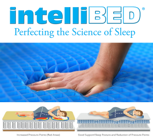 intelliBED - Liberation Chiropractic