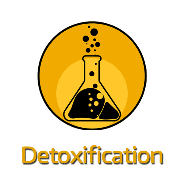 Detoxification